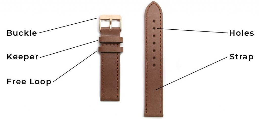 parts-of-a-watch-band
